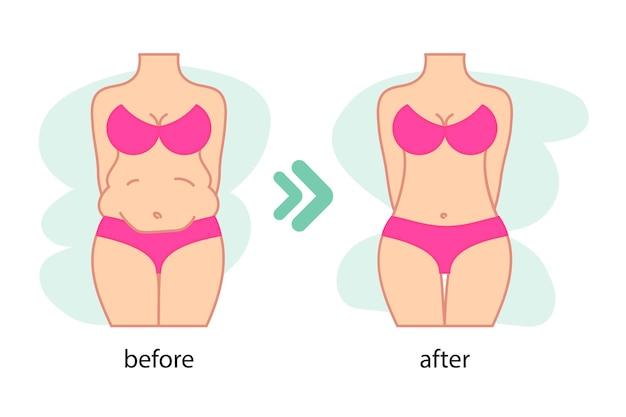 여성의 허리와 엉덩이 체중 감량 다이어트