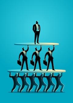 Work class pyramid