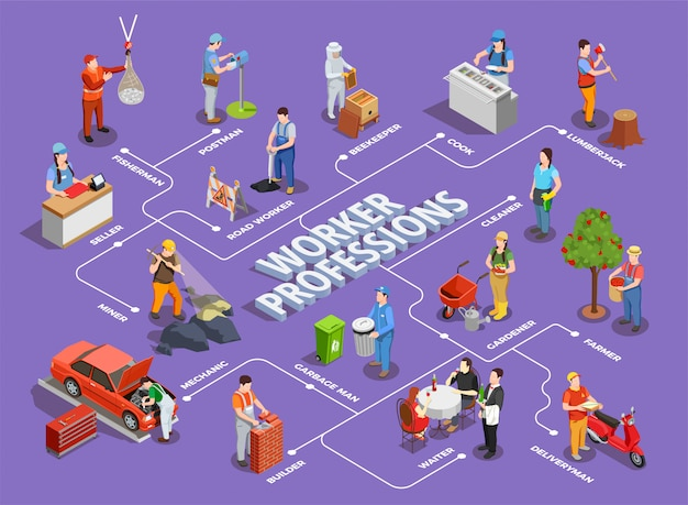 Worker professions illustration
