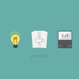 Working process design