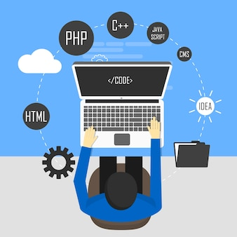 Workplace of programmer and process coding and programming