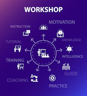 Workshop concept template. modern design style. contains such icons as motivation, knowledge, intelligence, practice