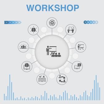 Инфографика семинара с иконами. содержит такие значки, как мотивация, знания, интеллект, практика.