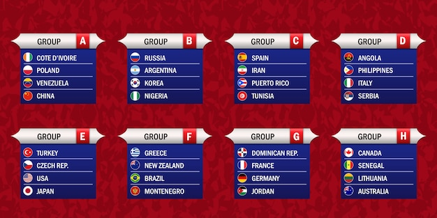 World basketball cup groups.