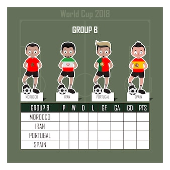 World cup 2018 soccer group b