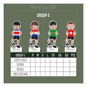 월드컵 2018 축구 그룹 e