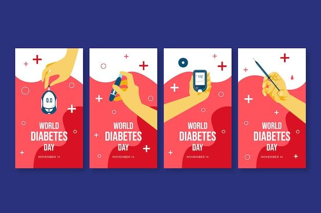 世界糖尿病デーのinstagramストーリー