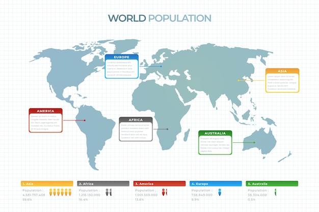 World map infographic flat design template