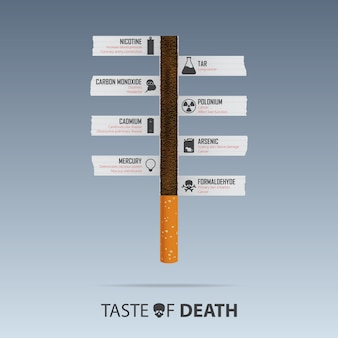 World no tobacco day poster for cigarette poisoning concept.