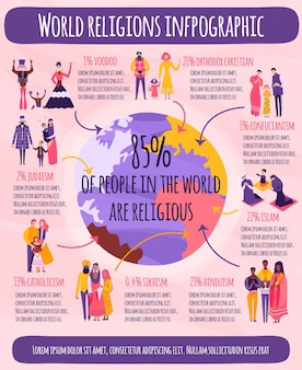 World religions infographics with globe, families and data about believing people on pink