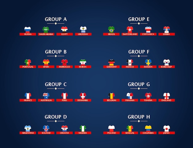 World soccer championship groups. football tournament scheme. football infographic template with flags and t-shirts