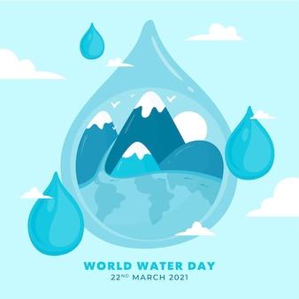 世界水の日手描き