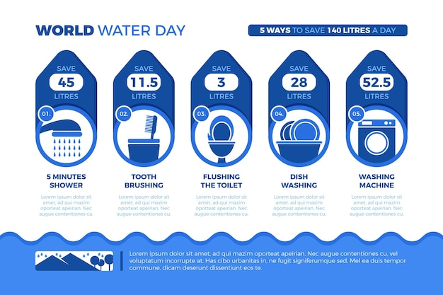 World water day infographic template