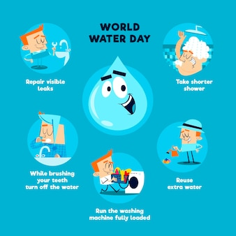 World water day infographic