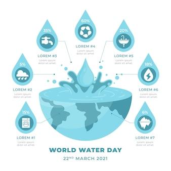 Всемирный день воды инфографики