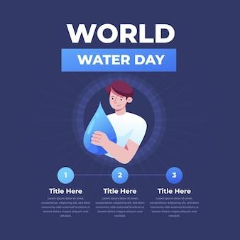 世界水の日のインフォグラフィック