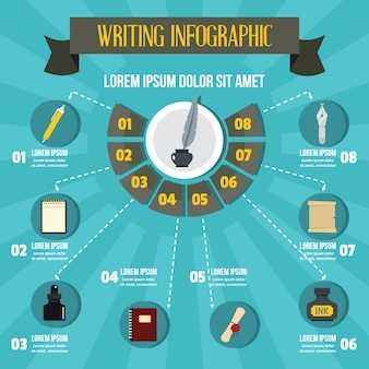 Writing infographic, flat style