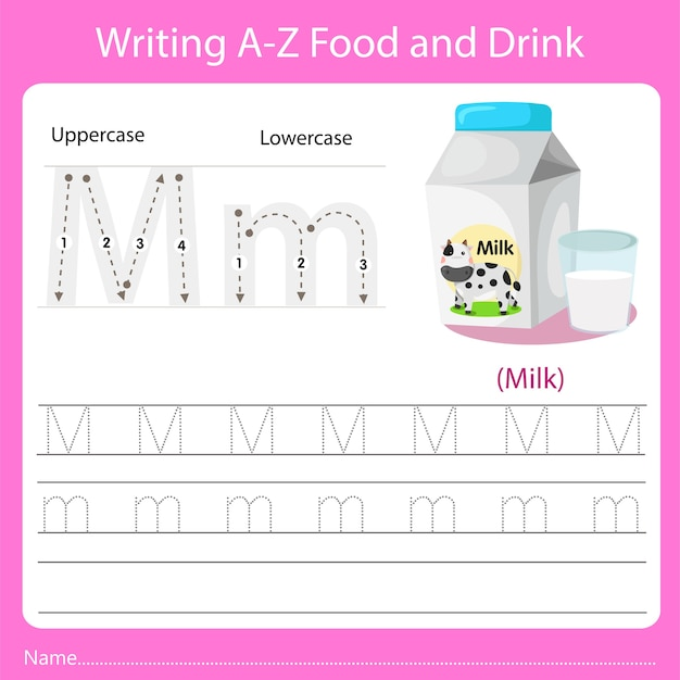 Writing a z food and drink m