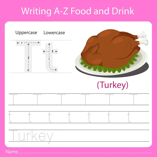 Writing a z food and drink t
