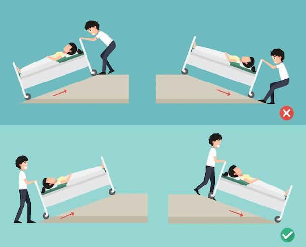 침대를 운반하는 잘못되고 올바른 방법