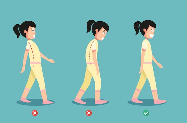 Wrong and correct walking posture,illustration,