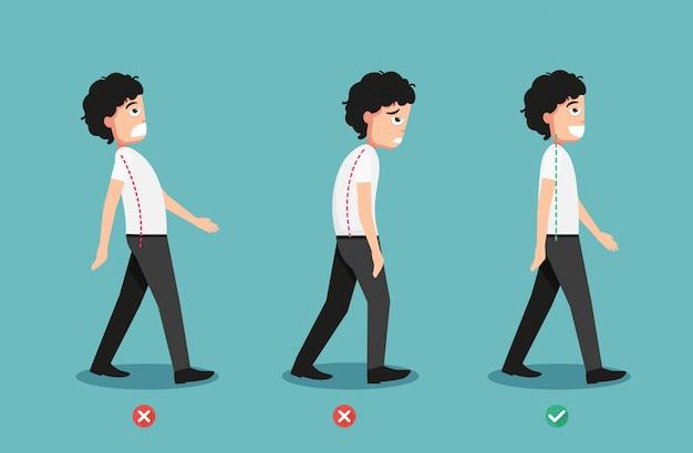 Wrong and correct walking posture,illustration