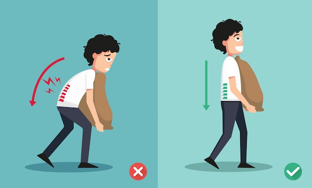 Wrong and right carrying position,improper or against proper carrying