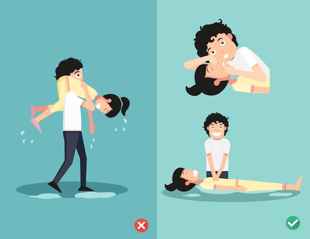 Wrong and right for cpr life saving techniques