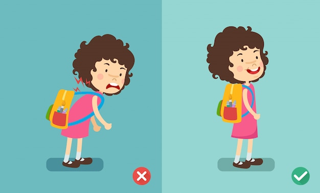 Wrong and right ways for backpack standing illustration, vector