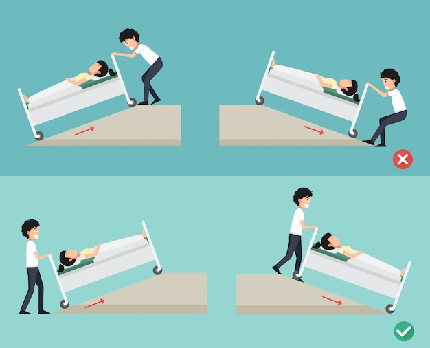Wrong and right ways to carry a bed