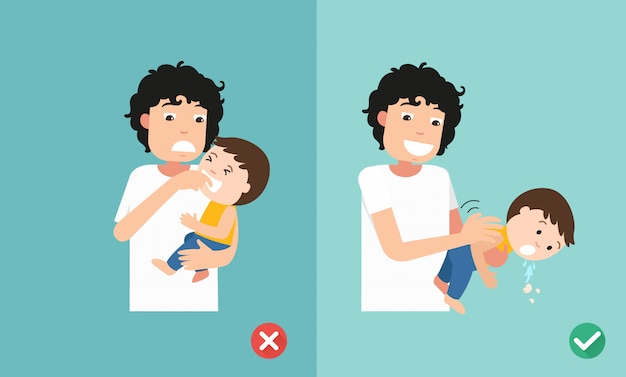 Wrong and right ways first aid,illustration,vector