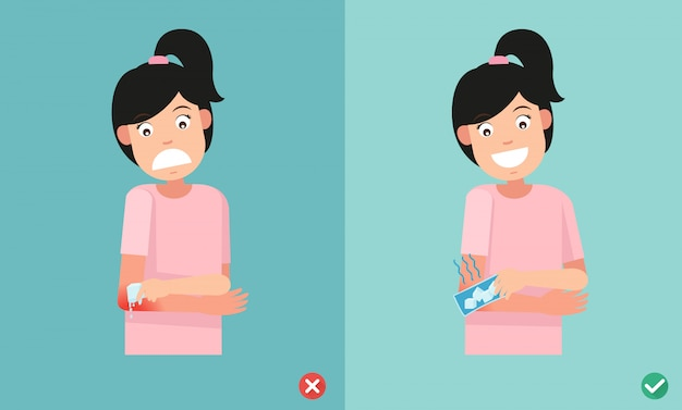 Wrong and right ways first aid of using cold packs for injury, illustration
