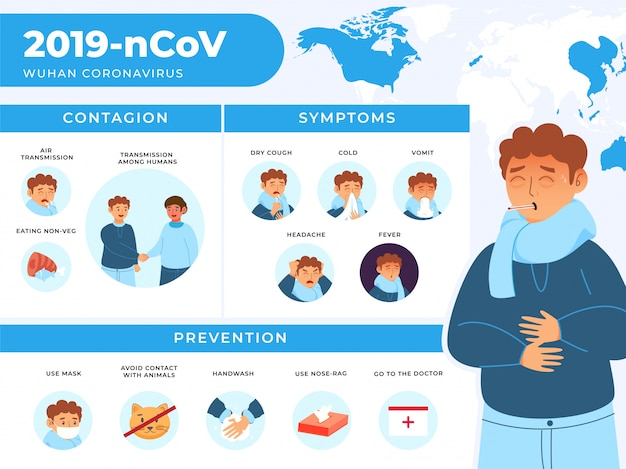 Wuhan coronavirus concept with sickness man showing symptoms, danger virus, contagion and prevention information