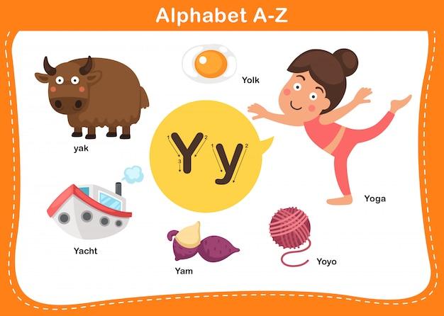 Буква y в алфавите