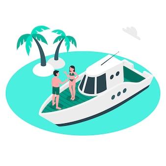 ヨットの概念図