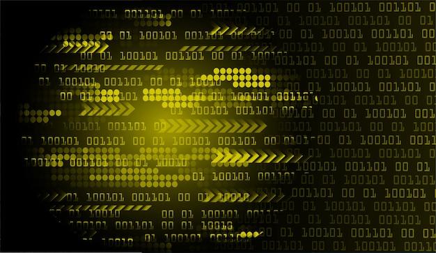 黄色のサイバー回路の将来の技術概念の背景
