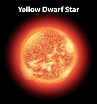 Yellow dwarf star on dark space