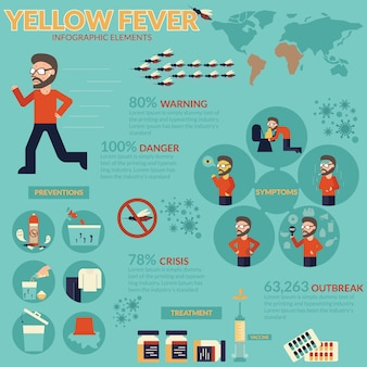 Yellow fever infographic flat design