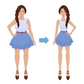 다이어트 및 피트 니스 전후의 어린 소녀. 체중 감량. 뚱뚱하고 얇은 여자, 신체 변형.