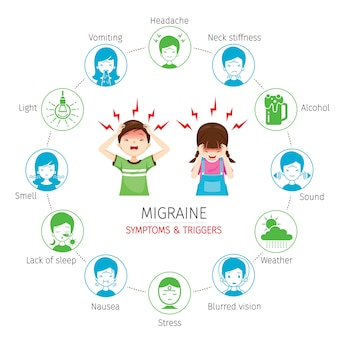 Young man, girl with migraine symptoms and triggers