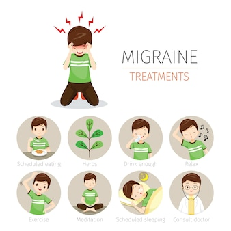 Young man with migraine treatment icons set