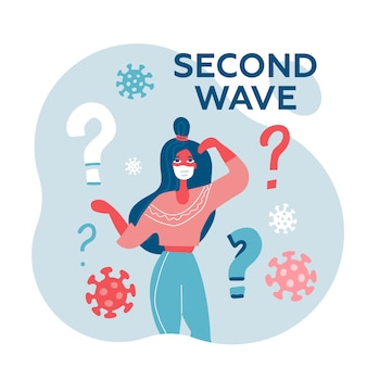 Young woman in white medical face mask asking the question about covid-19 second wave. character in prevention mask. 2019-ncov quarantine.fear of new pandemic of coronavirus. flat illustration.