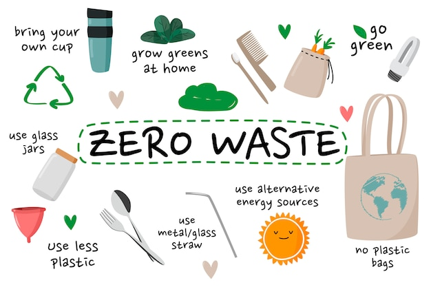 Zero waste element collection.