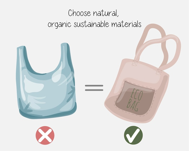 Zero waste protecting environment choosing natural organic sustainable materials. say no plastic. use your own bag