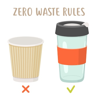 Zero waste rules - disposable cup vs reusable cup
