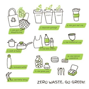ゼロウェイストのヒントは、再利用可能なショッピングバッグ、カップ、ウォーターボトル、コンテナ、ストローをコンセプトにしています。プラスチックフリー、環境にやさしいムーブメント