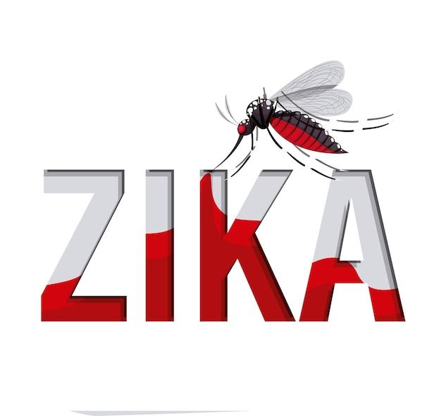 The zika virus design