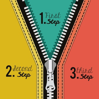 Zipper digital design