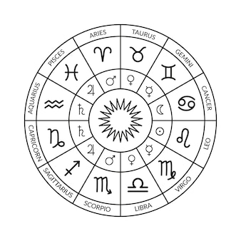 Zodiac circle, natal chart. horoscope with zodiac signs and planets rulers. black and white  illustration of a horoscope. horoscope wheel chart