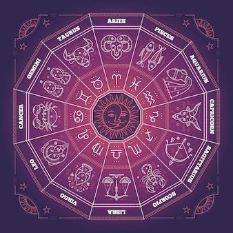 星座の兆候と干支円。細い線 。占星術のシンボルと神秘的な兆候。